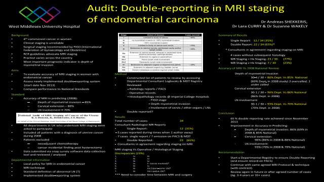 Audit: Double-reporting in MRI staging of endometrial carcinoma