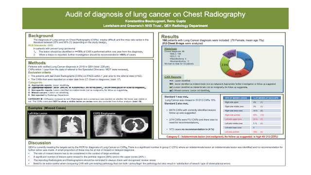 Audit of diagnosis of Lung Cancer on Chest Radiography