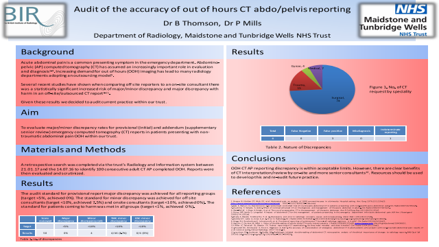 Audit of the Accuracy of Out of Hours CT Abdo-pelvis Reporting