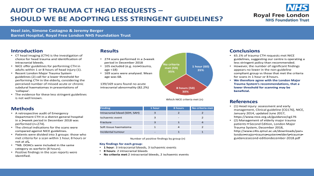 Audit of trauma CT head requests – should we be adopting less stringent guidelines?