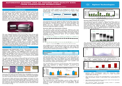Automated Genomic DNA QC Ensures High Quality Data from Downstream Workflows