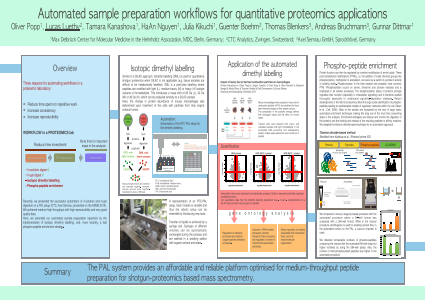 Automated sample preparation workflows for quantitative proteomics applications