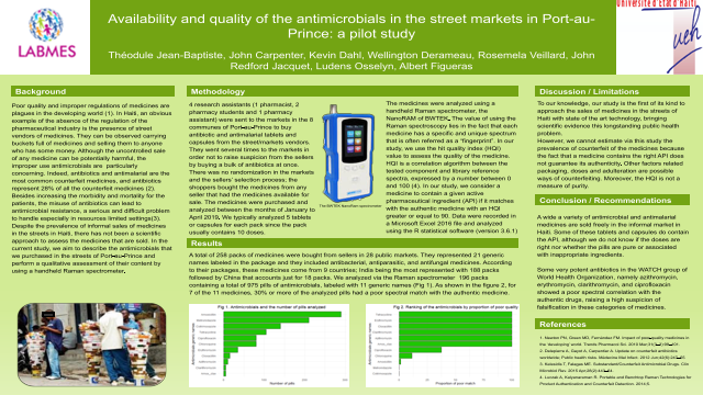 Availability and quality of the antimicrobials in the street markets in Port-au- Prince: a pilot study
