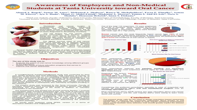 Awareness of Employees and Non-Medical Students at Tanta University toward Oral Cancer