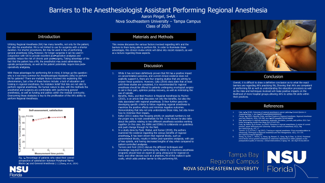 Barriers to the Anesthesiologist Assistant Performing Regional Anesthesia