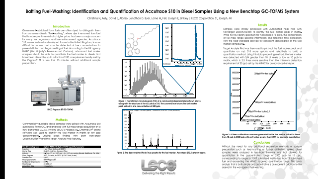 Battling Fuel-Washing: Identification and Quantification of Accutrace S10 in Diesel Samples Using a New Benchtop GC-TOFMS System