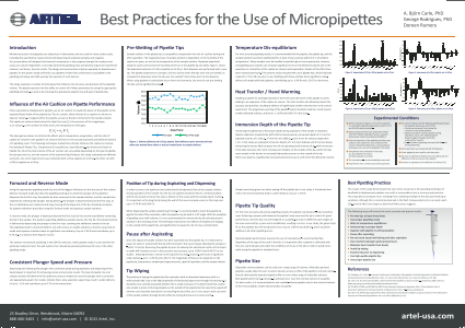 Best Practices for the Use of Micropipettes