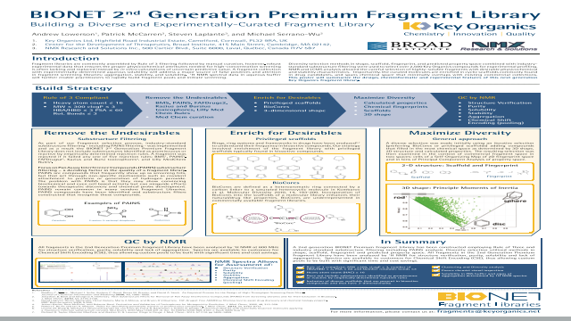 BIONET 2nd Generation Premium Fragment Library