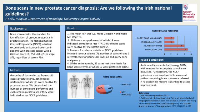 Bone scans in new prostate cancer diagnosis: Are we following the Irish national guidelines? �