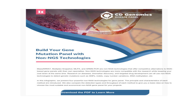 Build Your Gene Mutation Panel with Non-NGS Technologies