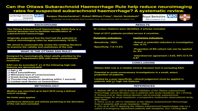 Can the Ottawa Subarachnoid Haemorrhage Rule help reduce neuroimaging rates for suspected subarachnoid haemorrhage? A systematic review.
