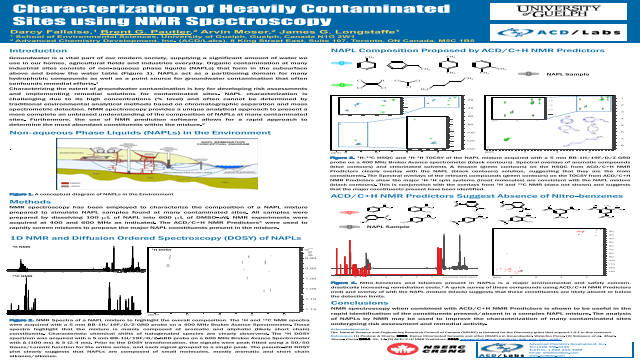 Characterization of Heavily Contaminated Sites using NMR Spectroscopy