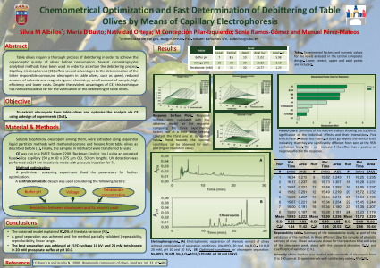Chemometrical optimization and fast determination of debittering of table olives by means of capillary electrophoresis
