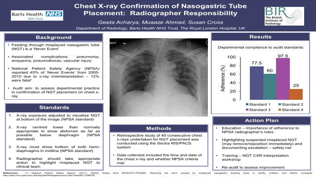 Chest X-ray Confirmation of Nasogastric Tube  Placement:  Radiographer Responsibility
