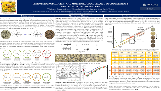 Chromatic Parameters and Morphological Change in Coffee Beans During Roasting Operation