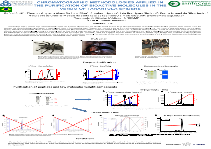 CHROMATOGRAPHIC METHODOLOGIES APPLIED IN THE PURIFICATION OF BIOACTIVE MOLECULES IN THE VENOM OF TARANTULA SPIDERS