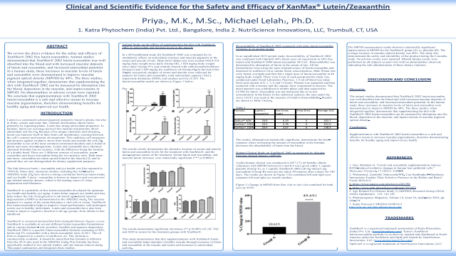 Clinical and Scientific Evidence for the Safety and Efficacy of XanMax® Lutein/Zeaxanthin