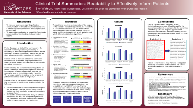 Clinical Trial Summaries: Readability to Effectively Inform Patients