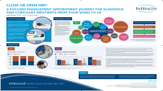CLOSE OR OPEN MRI? A focused management appointment journey for scanxious and corpulent inpatients from your ward to us