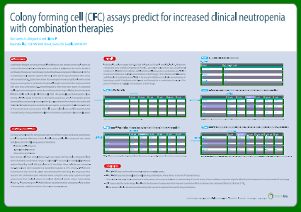 Colony Forming Cell (CFC) Assays Predict for Increased Clinical Neutrophenia with Combination Therapies