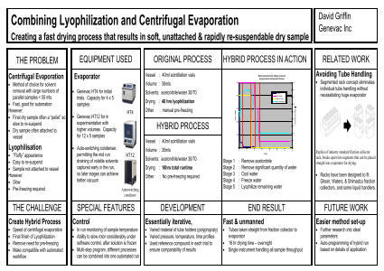 Combining Lyophilization and Centrifugal Evaporation