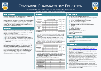 ePosters - Comparing Pharmacology Education and Training between ...