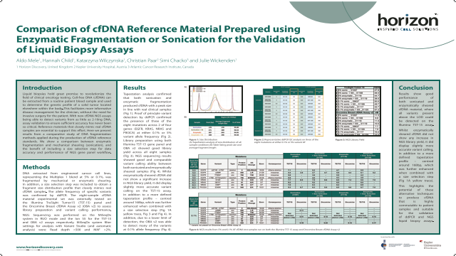 Comparison of cfDNA Reference Material Prepared using Enzymatic Fragmentation or Sonication for the Validation of Liquid Biopsy Assays