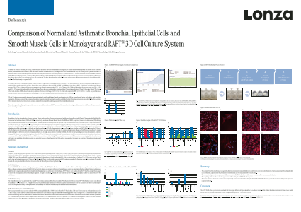 Comparison of Normal and Asthmatic Bronchial Epithelial Cells and Smooth Muscle Cells in Monolayer and RAFT™ 3D Cell Culture System