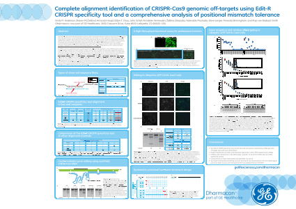 Complete alignment identification of CRISPR-Cas9 genomic off-targets using Edit-R CRISPR specificity tool and a comprehensive analysis of positional mismatch tolerance