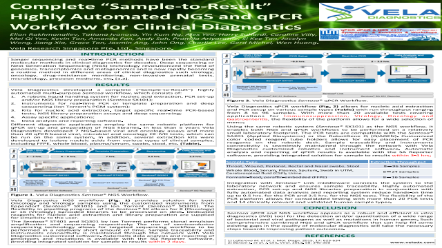 "Complete ""Sample-to-Result"" Highly Automated NGS and qPCR Workflow for Clinical Diagnostics"