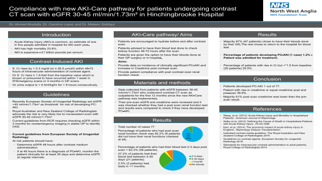 Compliance with new AKI-Care pathway for patients undergoing contrast CT scan with eGFR 30-45 ml/min/1.73m² in Hinchingbrooke Hospital