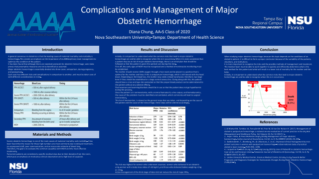 Complications and Management of Major Obstetric Hemorrhage