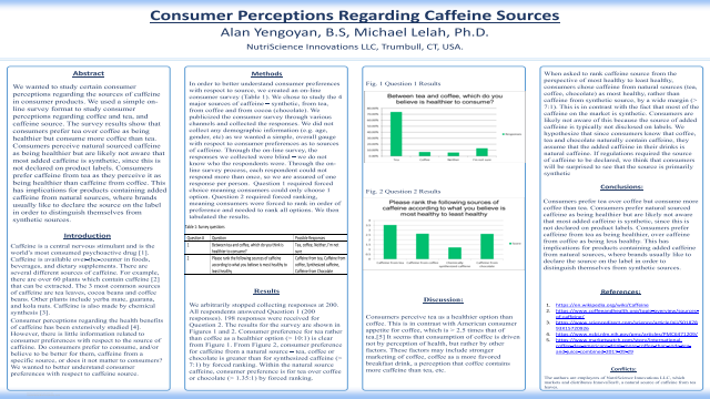 Consumer Perceptions Regarding Caffeine Sources