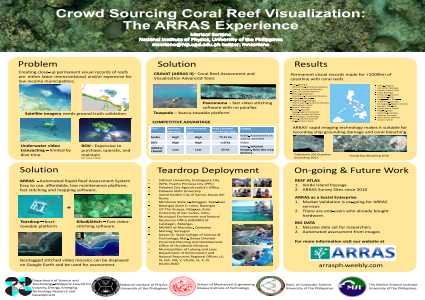 Crowd-sourcing Coral Reef Visualization - The ARRAS Experience