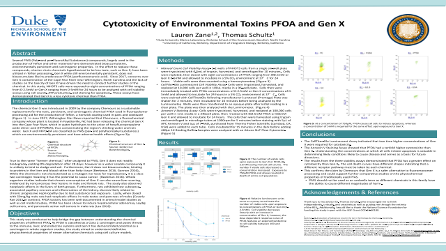 Cytotoxicity of Environmental Toxins PFOA and Gen X