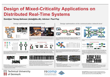 Design of Mixed-Criticality Applications on Distributed Real-Time Systems