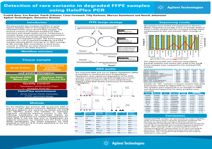 Detection of rare variants in degraded FFPE samples using HaloPlex PCR