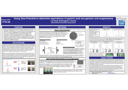 Determining equivalency of generic and name brand oral suspensions using zeta potential