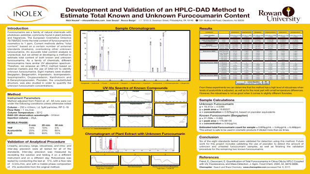 DEVELOPMENT AND VALIDATION OF AN HPLC-DAD METHOD TO ESTIMATE TOTAL KNOWN AND UNKNOWN FUROCOUMARIN CONTENT
