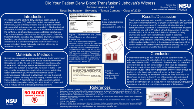 Did your Patient Deny Blood Transfusion? Jehovah Witness
