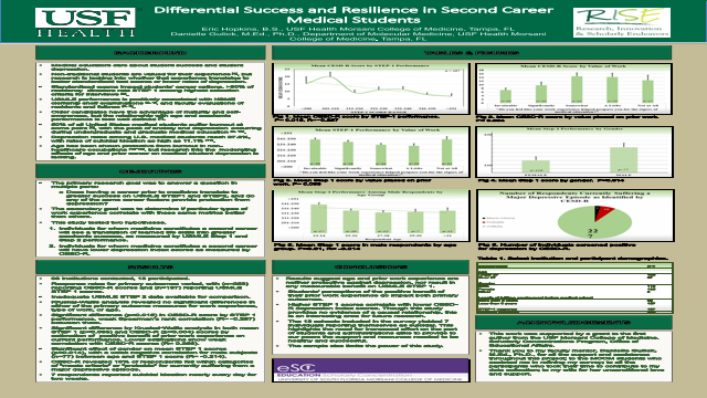 Differential Success and Resilience in Second Career Medical Students