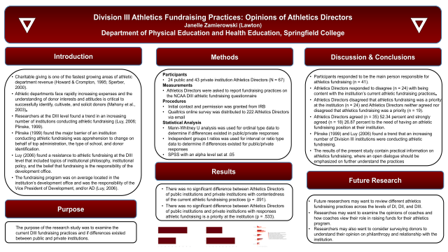 Division III Athletics Fundraising Practices: Opinions of Athletics Directors