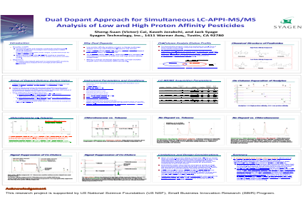 Dual Dopant Approach for Simultaneous LC-APPI-MS/MS Analysis of Low and High Proton Affinity Pesticides