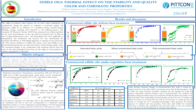 EDIBLE OILS: THERMAL EFFECT ON THE STABILITY AND QUALITY  COLOR AND CHROMATIC PROPERTIES