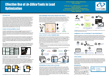 Effective Use of In-Silico Tools in Lead Optimization