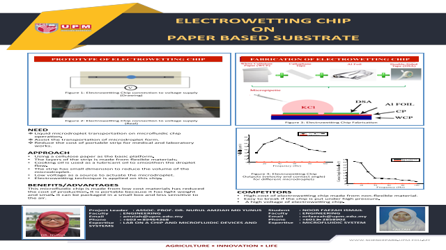 ELECTROWETTING CHIP ON PAPER BASED SUBSTRATE
