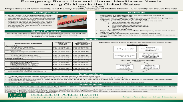 Emergency Room Use and Unmet Healthcare Needs among Children in the United States