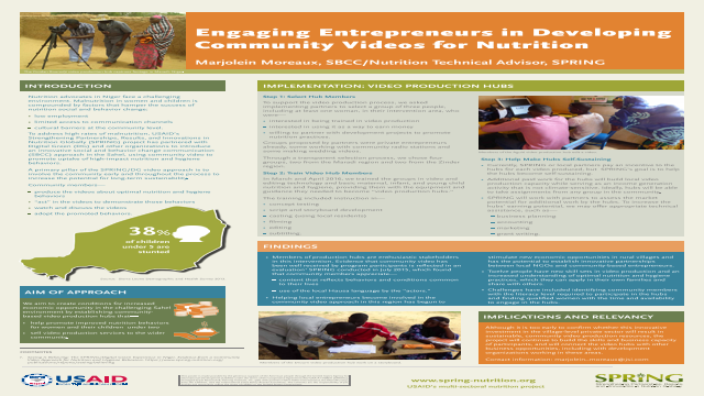Engaging Entrepreneurs in Developing Community Videos for Nutrition