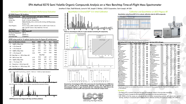 EPA Method 8270 Semi Volatile Organic Compounds Analysis on a New Benchtop Time-of-Flight Mass Spectrometer