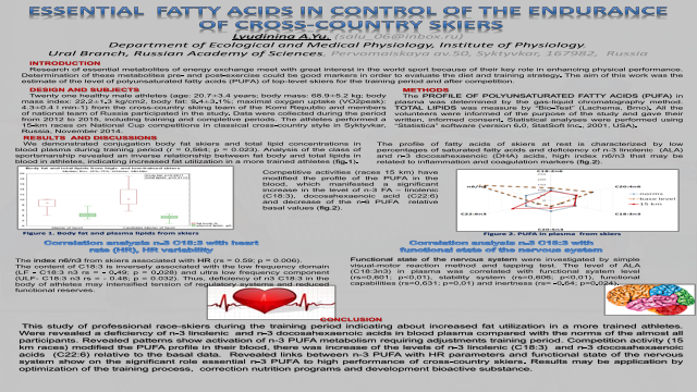 ESSENTIAL  FATTY ACIDS IN CONTROL OF THE ENDURANCE OF CROSS-COUNTRY SKIERS